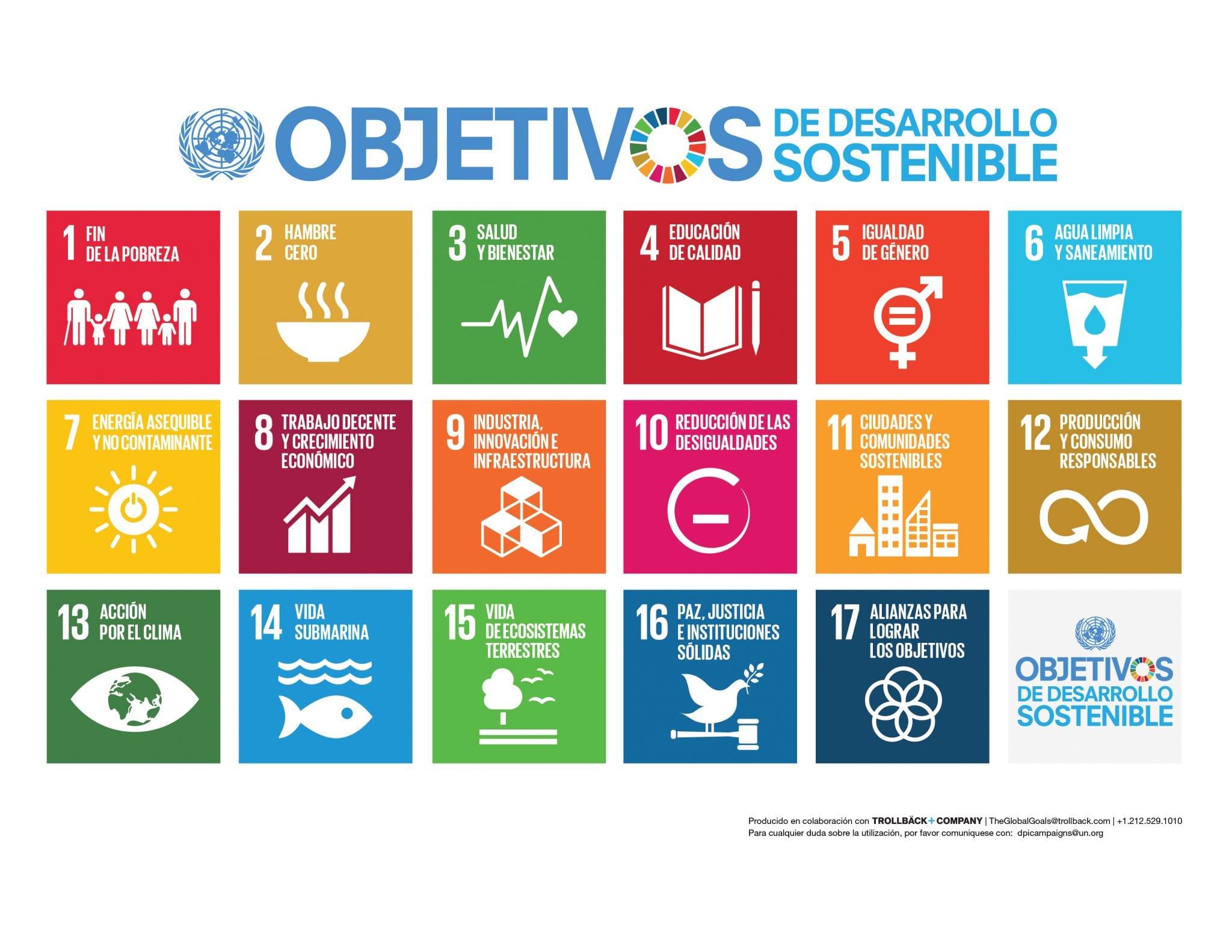 La Agenda 2030 como respuesta a la Covid_19